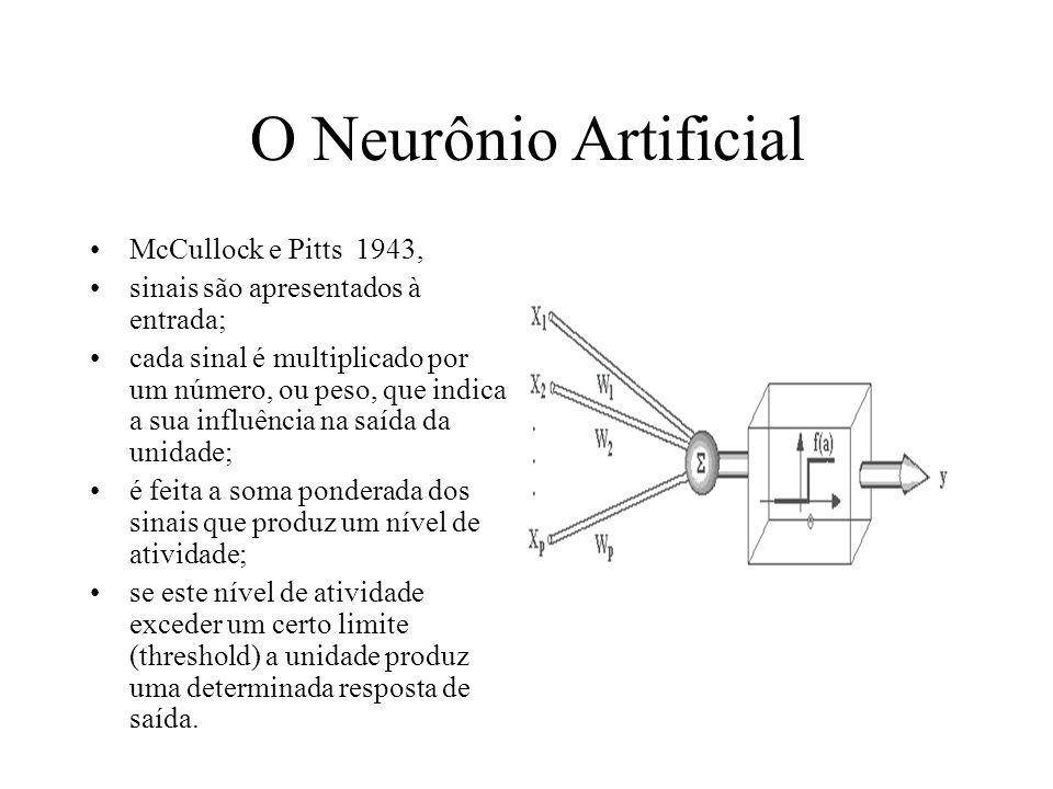 O Neurônio Artificial McCullock e Pitts 1943, sinais são apresentados à entrada; cada sinal é multiplicado por um número, ou peso, que indica a sua in