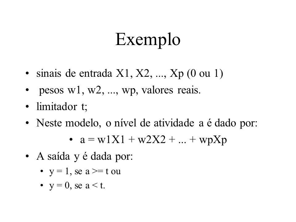 Exemplo sinais de entrada X1, X2,..., Xp (0 ou 1) pesos w1, w2,..., wp, valores reais. limitador t; Neste modelo, o nível de atividade a é dado por: a