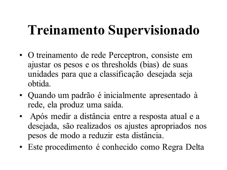 Treinamento Supervisionado O treinamento de rede Perceptron, consiste em ajustar os pesos e os thresholds (bias) de suas unidades para que a classific