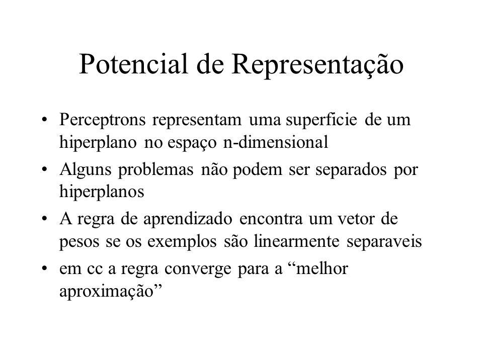 Potencial de Representação Perceptrons representam uma superficie de um hiperplano no espaço n-dimensional Alguns problemas não podem ser separados po