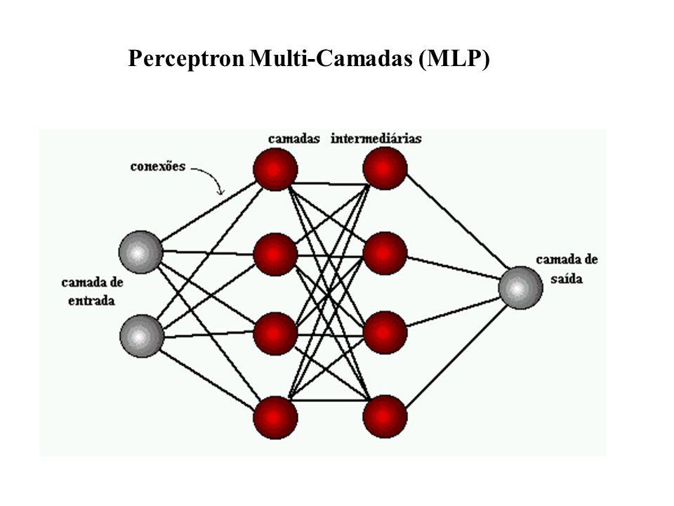 Perceptron Multi-Camadas (MLP)