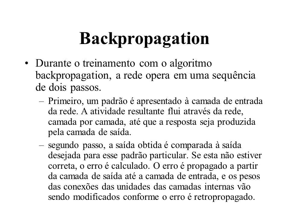 Backpropagation Durante o treinamento com o algoritmo backpropagation, a rede opera em uma sequência de dois passos. –Primeiro, um padrão é apresentad
