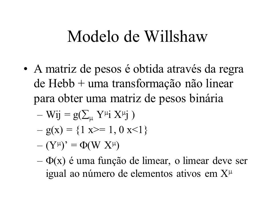Modelo de Willshaw A matriz de pesos é obtida através da regra de Hebb + uma transformação não linear para obter uma matriz de pesos binária –Wij = g(