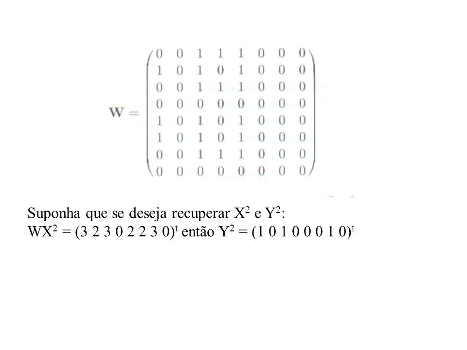Suponha que se deseja recuperar X 2 e Y 2 : WX 2 = (3 2 3 0 2 2 3 0) t então Y 2 = (1 0 1 0 0 0 1 0) t