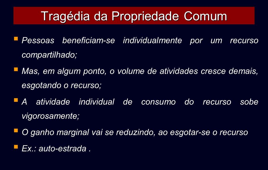 Tragédia da Propriedade Comum Pessoas beneficiam-se individualmente por um recurso compartilhado; Mas, em algum ponto, o volume de atividades cresce d