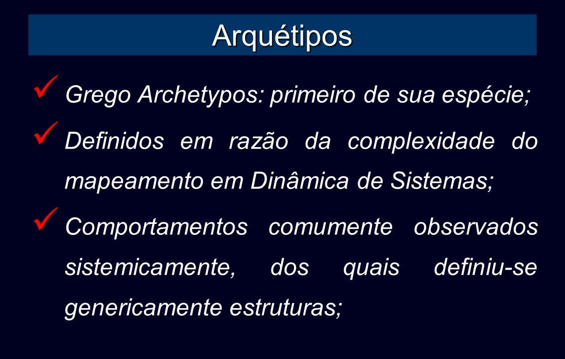 Arquétipos Grego Archetypos: primeiro de sua espécie; Definidos em razão da complexidade do mapeamento em Dinâmica de Sistemas; Comportamentos comumen