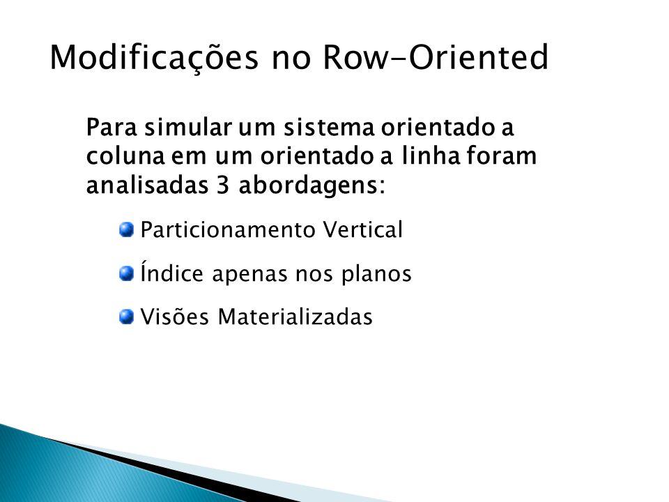 Modificações no Row-Oriented Para simular um sistema orientado a coluna em um orientado a linha foram analisadas 3 abordagens: Particionamento Vertical Índice apenas nos planos Visões Materializadas