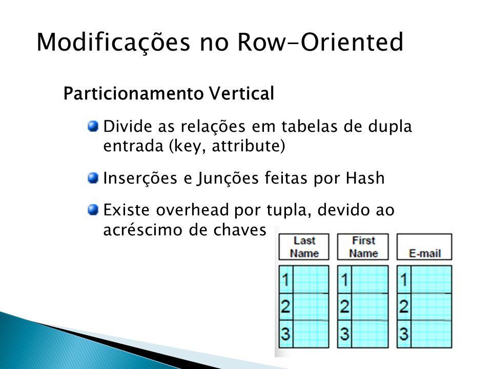 Modificações no Row-Oriented Particionamento Vertical Divide as relações em tabelas de dupla entrada (key, attribute) Inserções e Junções feitas por Hash Existe overhead por tupla, devido ao acréscimo de chaves