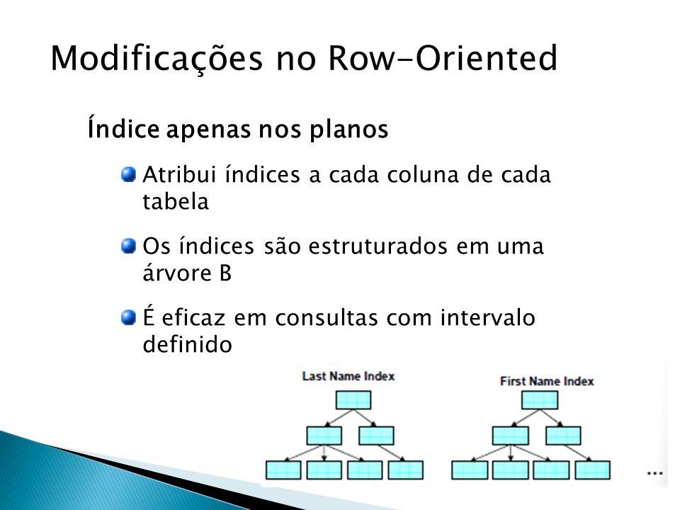 Modificações no Row-Oriented Índice apenas nos planos Atribui índices a cada coluna de cada tabela Os índices são estruturados em uma árvore B É eficaz em consultas com intervalo definido
