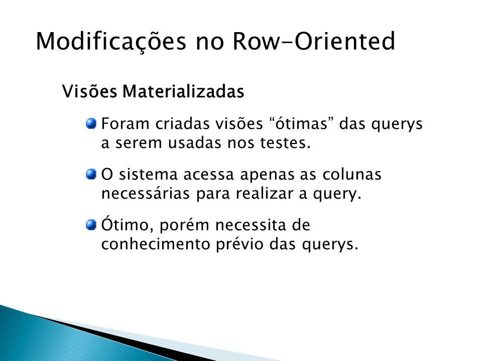 Modificações no Row-Oriented Visões Materializadas Foram criadas visões ótimas das querys a serem usadas nos testes.