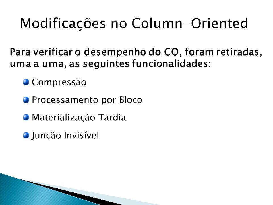 Modificações no Column-Oriented Para verificar o desempenho do CO, foram retiradas, uma a uma, as seguintes funcionalidades: Compressão Processamento por Bloco Materialização Tardia Junção Invisível