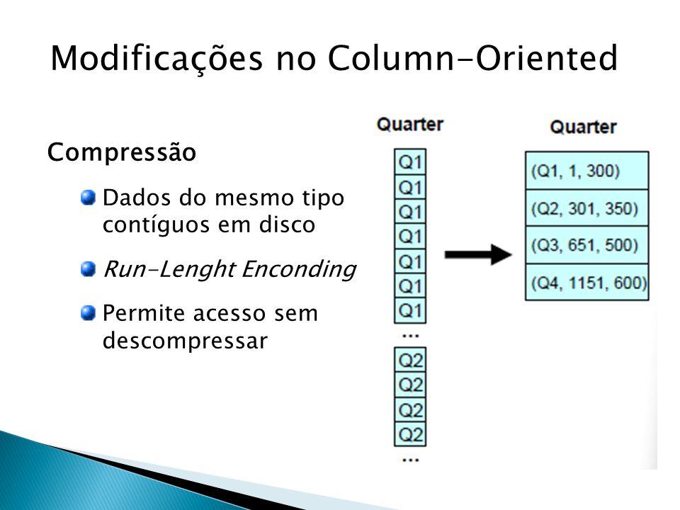 Modificações no Column-Oriented Compressão Dados do mesmo tipo contíguos em disco Run-Lenght Enconding Permite acesso sem descompressar