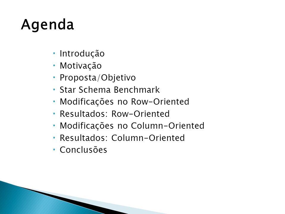 Introdução Motivação Proposta/Objetivo Star Schema Benchmark Modificações no Row-Oriented Resultados: Row-Oriented Modificações no Column-Oriented Resultados: Column-Oriented Conclusões Agenda