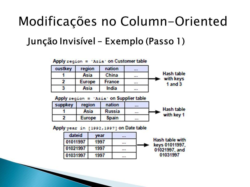 Modificações no Column-Oriented Junção Invisível – Exemplo (Passo 1)