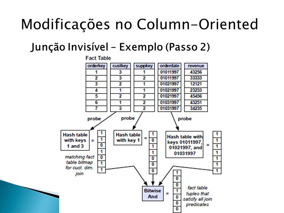Modificações no Column-Oriented Junção Invisível – Exemplo (Passo 2)