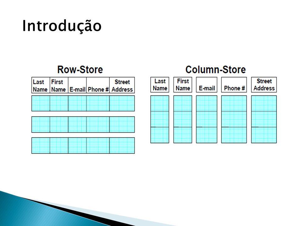 Resultados: Row-Oriented C-Store tem melhor desempenho do que a versão ótima do sistema orientado a linha.