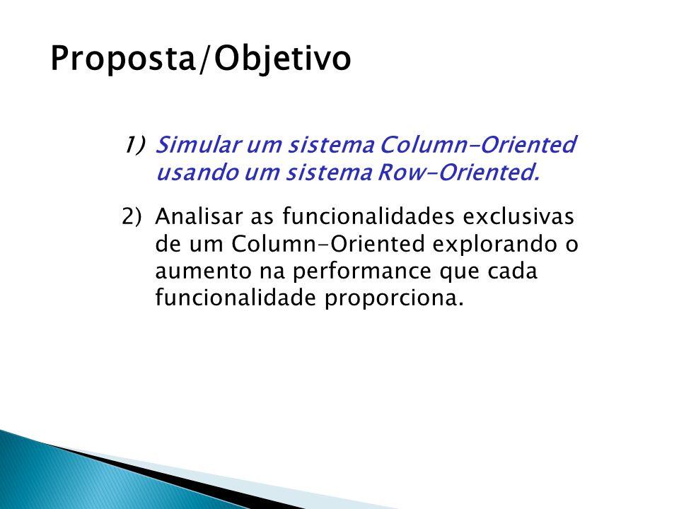 Proposta/Objetivo Segundo Objetivo: Retirar as funcionalidades específicas do CO, uma a uma; Testar o sistema no Star Schema Benchmark; Avaliar o impacto de cada funcionalidade na performance do sistema orientado a coluna.
