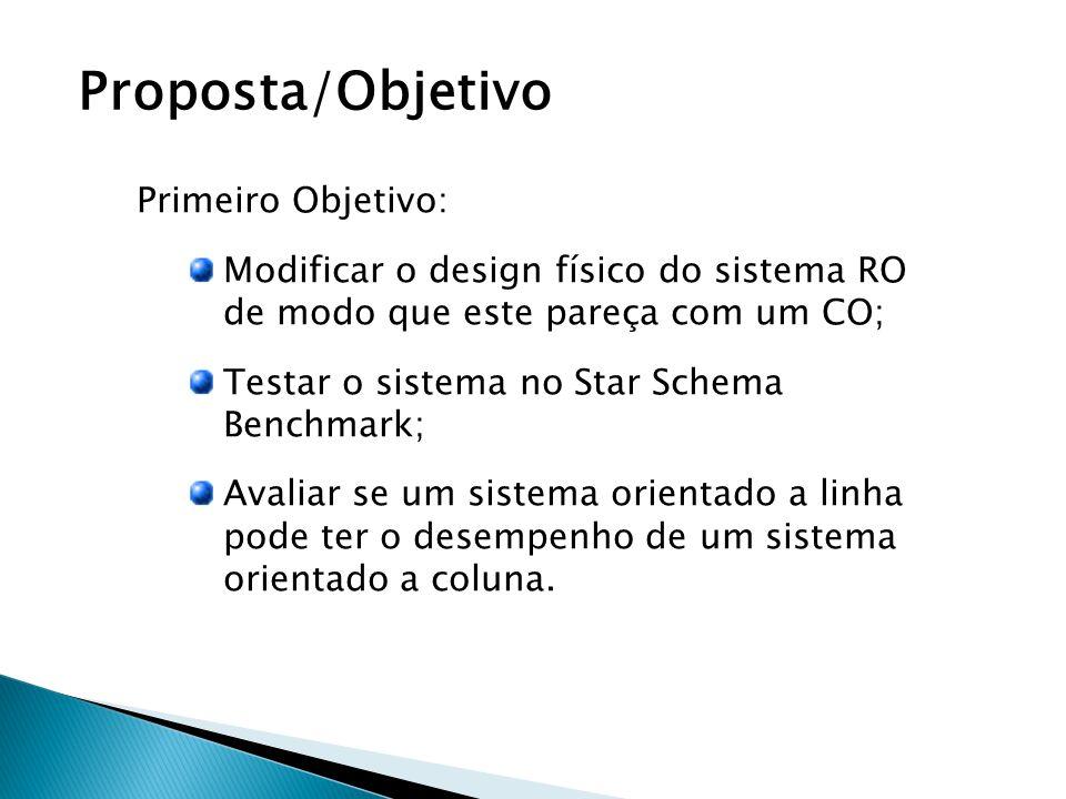 Proposta/Objetivo Primeiro Objetivo: Modificar o design físico do sistema RO de modo que este pareça com um CO; Testar o sistema no Star Schema Benchmark; Avaliar se um sistema orientado a linha pode ter o desempenho de um sistema orientado a coluna.