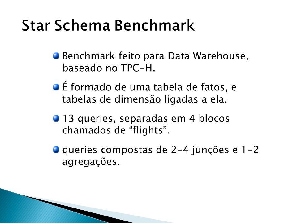 Star Schema Benchmark **ScaleFactor usado nos testes 10