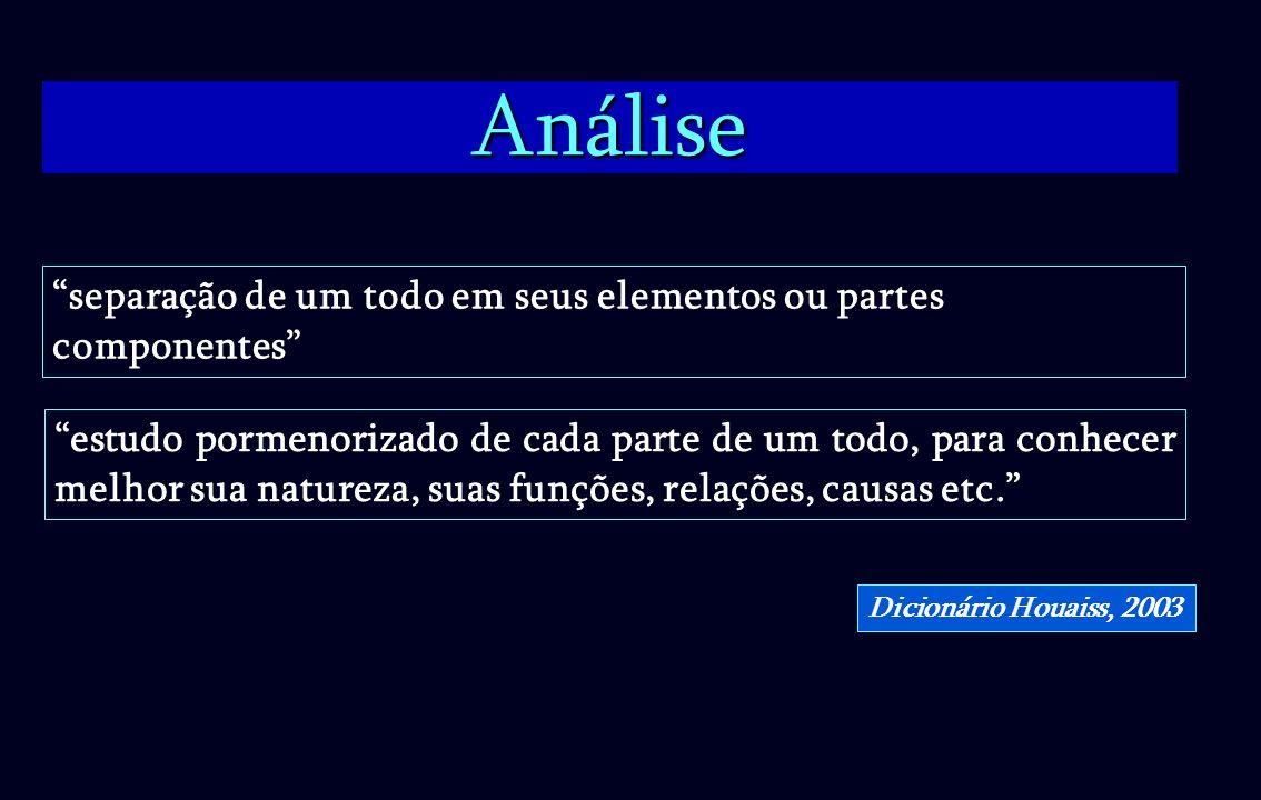 Análise separação de um todo em seus elementos ou partes componentes estudo pormenorizado de cada parte de um todo, para conhecer melhor sua natureza, suas funções, relações, causas etc.