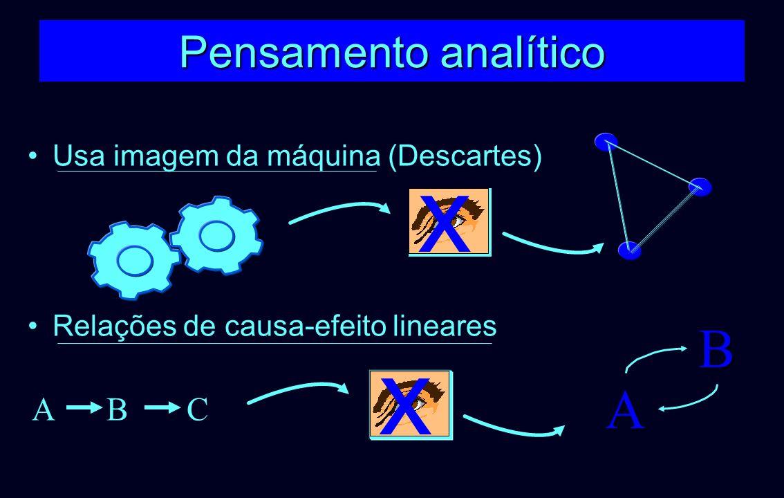 Usa imagem da máquina (Descartes) Relações de causa-efeito lineares Pensamento analítico x B x A B C A