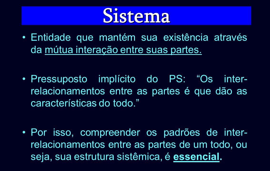 Sistema Entidade que mantém sua existência através da mútua interação entre suas partes. Pressuposto implícito do PS: Os inter- relacionamentos entre