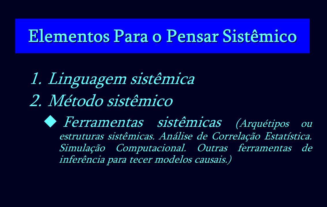 Elementos Para o Pensar Sistêmico 1.Linguagem sistêmica 2.Método sistêmico Arquétipos ou estruturas sistêmicas. Análise de Correlação Estatística. Sim