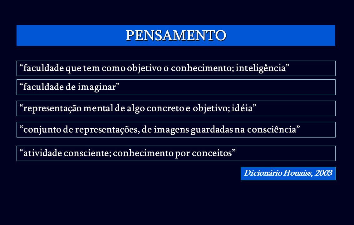 faculdade que tem como objetivo o conhecimento; inteligência PENSAMENTO faculdade de imaginar representação mental de algo concreto e objetivo; idéia conjunto de representações, de imagens guardadas na consciência atividade consciente; conhecimento por conceitos Dicionário Houaiss, 2003