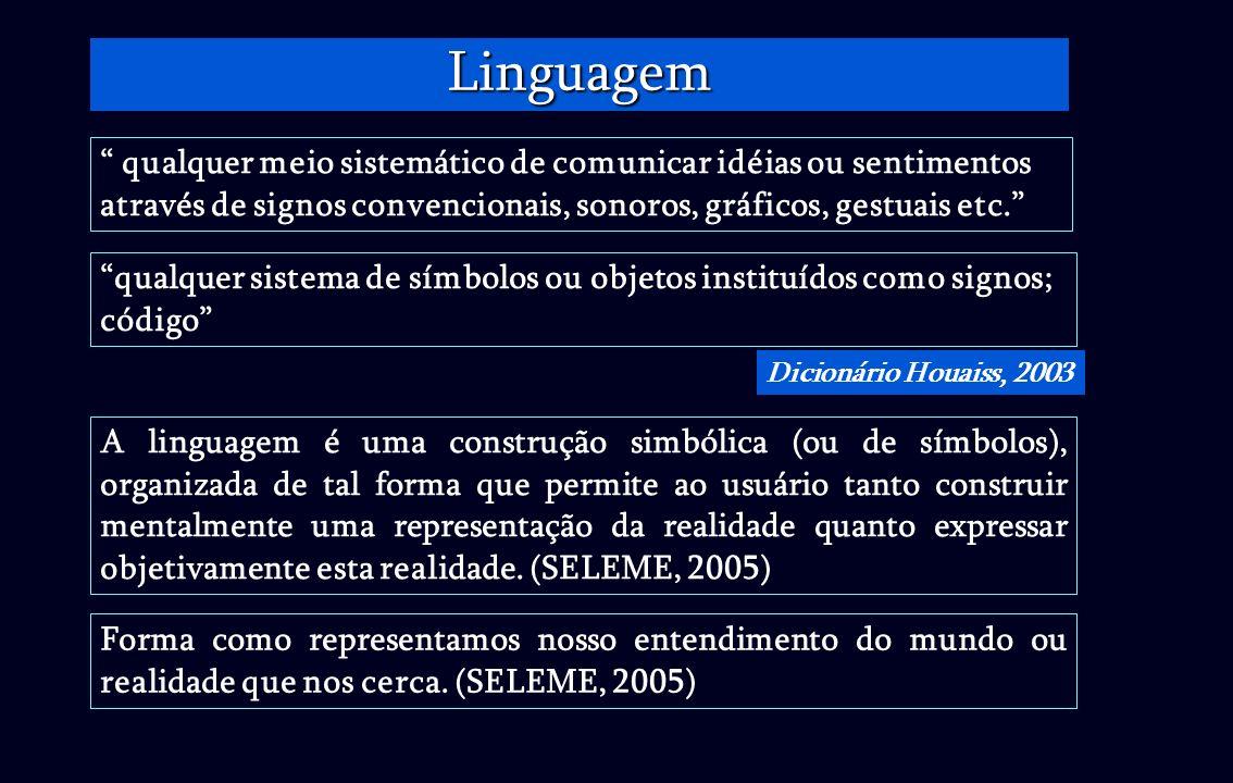 A linguagem é uma construção simbólica (ou de símbolos), organizada de tal forma que permite ao usuário tanto construir mentalmente uma representação