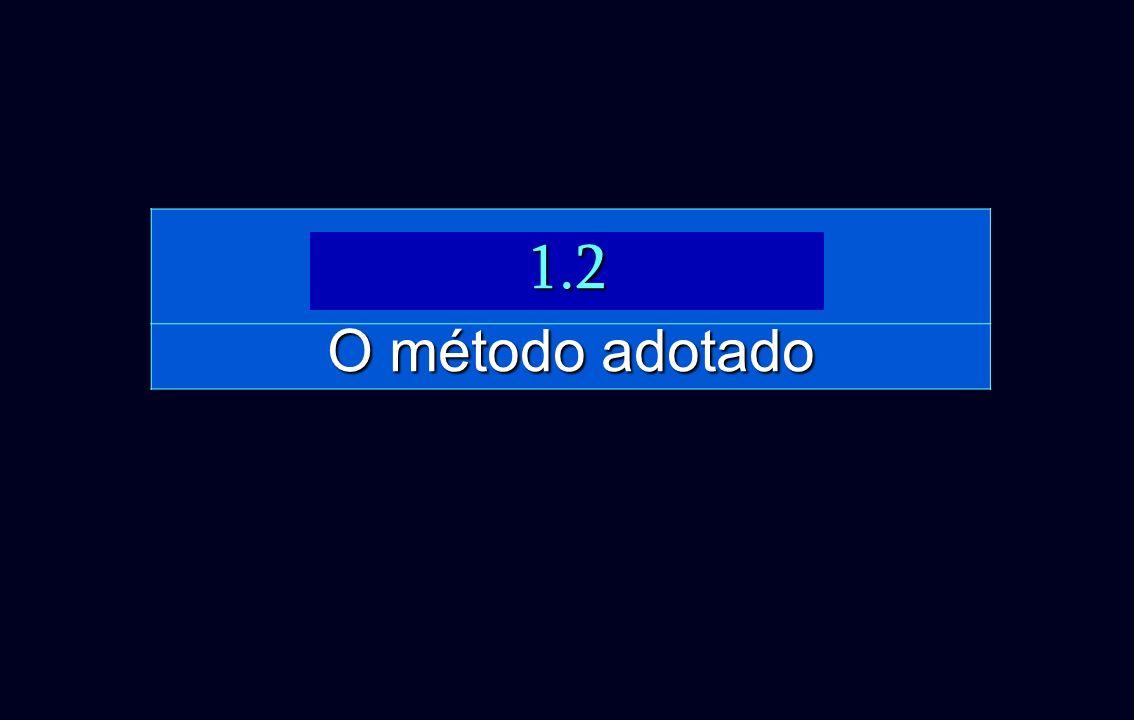 O método adotado 1.2
