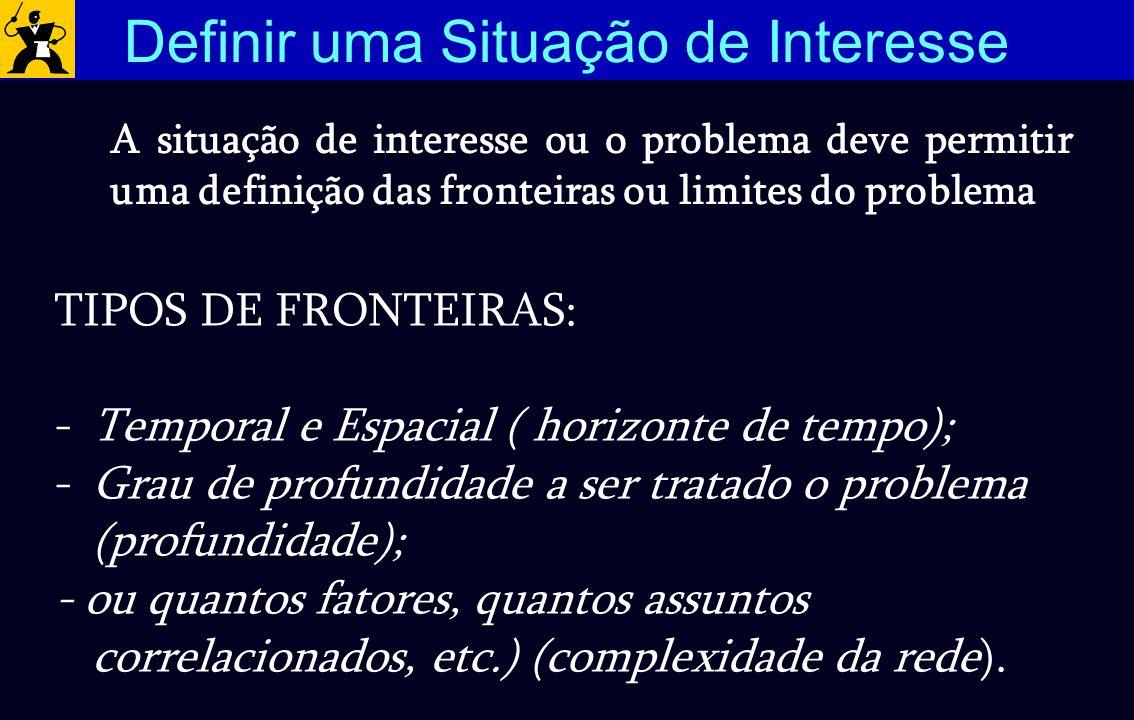 A situação de interesse ou o problema deve permitir uma definição das fronteiras ou limites do problema TIPOS DE FRONTEIRAS: -Temporal e Espacial ( ho