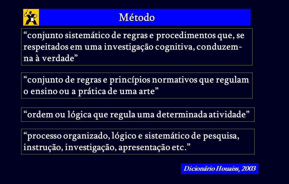 Método processo organizado, lógico e sistemático de pesquisa, instrução, investigação, apresentação etc. ordem ou lógica que regula uma determinada at