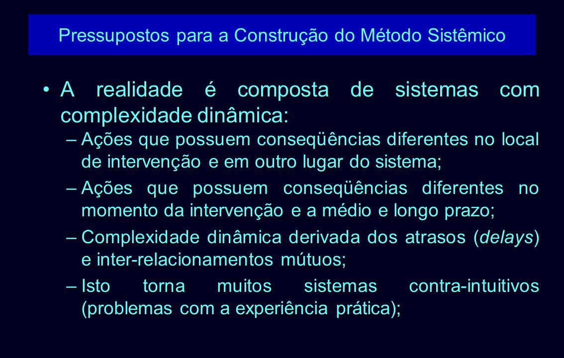 Pressupostos para a Construção do Método Sistêmico A realidade é composta de sistemas com complexidade dinâmica:A realidade é composta de sistemas com