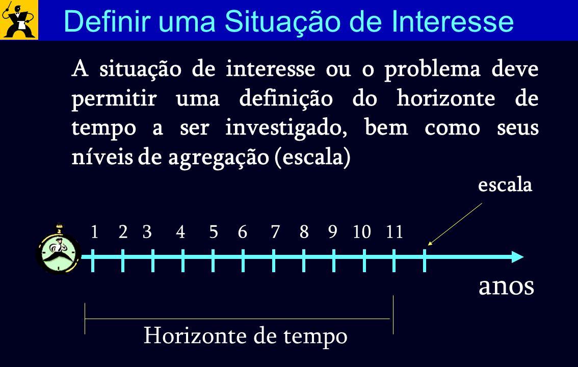 A situação de interesse ou o problema deve permitir uma definição das fronteiras ou limites do problema TIPOS DE FRONTEIRAS: -Temporal e Espacial ( horizonte de tempo); -Grau de profundidade a ser tratado o problema (profundidade); - ou quantos fatores, quantos assuntos correlacionados, etc.) (complexidade da rede).