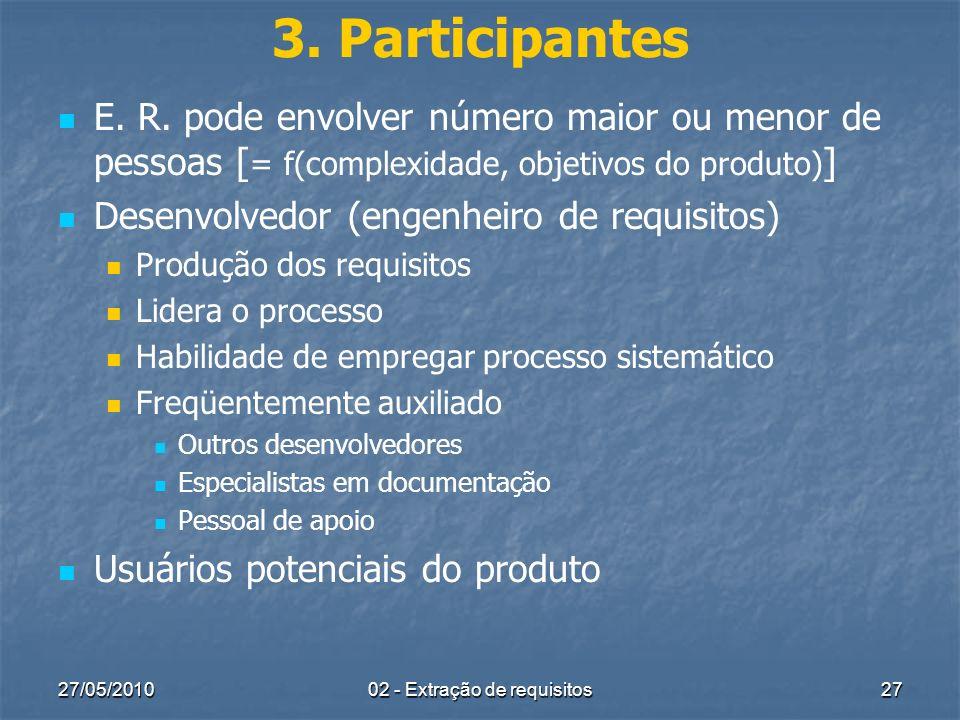 27/05/201002 - Extração de requisitos27 3. Participantes E. R. pode envolver número maior ou menor de pessoas [ = f(complexidade, objetivos do produto