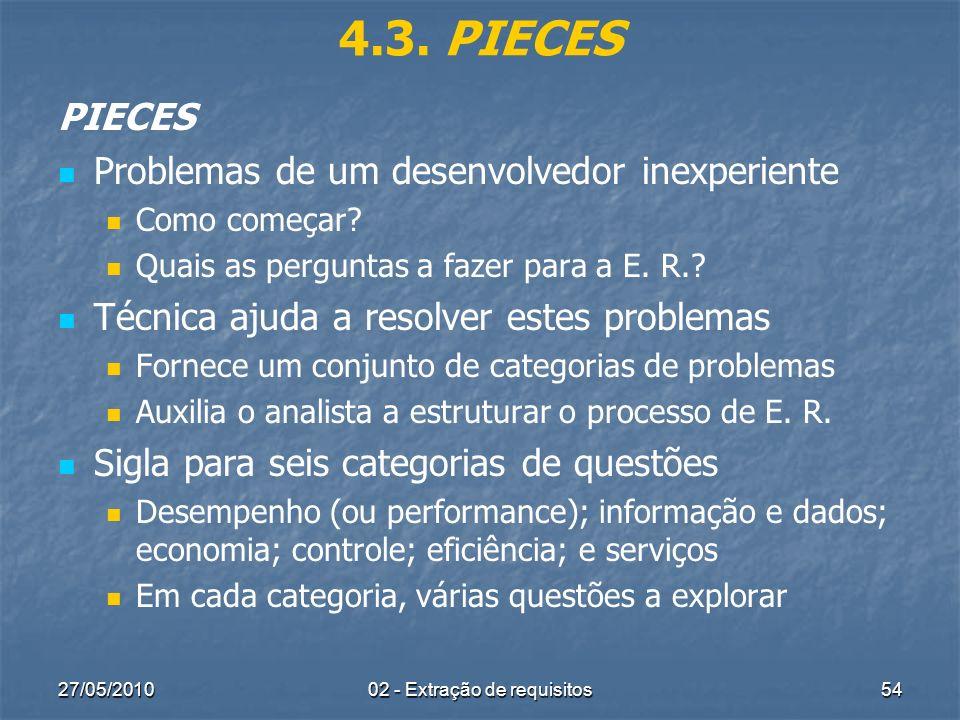 27/05/201002 - Extração de requisitos54 4.3. PIECES PIECES Problemas de um desenvolvedor inexperiente Como começar? Quais as perguntas a fazer para a