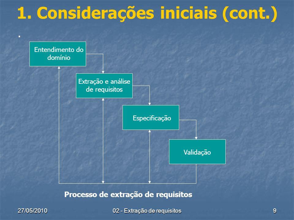27/05/2010 02 - Extração de requisitos 9 1. Considerações iniciais (cont.). Entendimento do domínio Extração e análise de requisitos Especificação Val