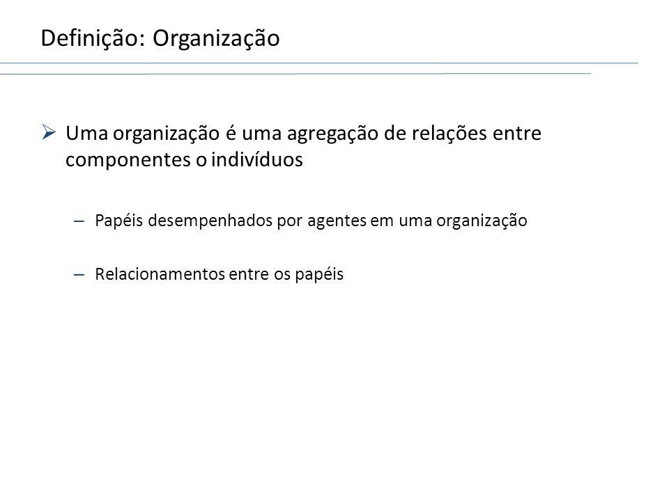 Definição: Organização Uma organização é uma agregação de relações entre componentes o indivíduos – Papéis desempenhados por agentes em uma organização – Relacionamentos entre os papéis