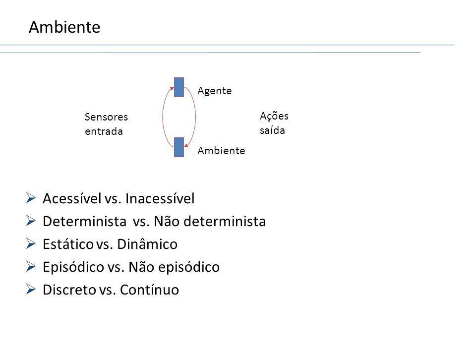 Ambiente: Acessível vs.