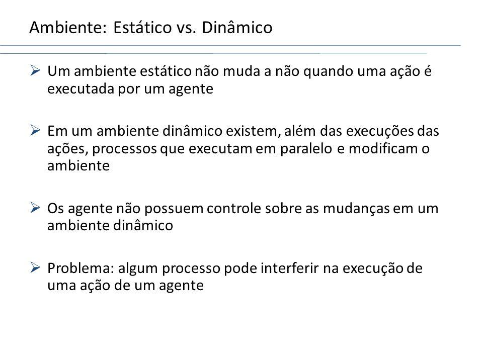 Ambiente: Estático vs.