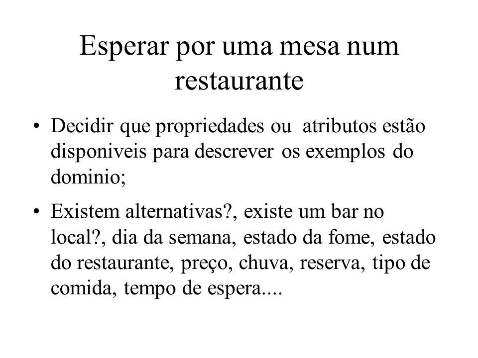 Esperar por uma mesa num restaurante Decidir que propriedades ou atributos estão disponiveis para descrever os exemplos do dominio; Existem alternativ
