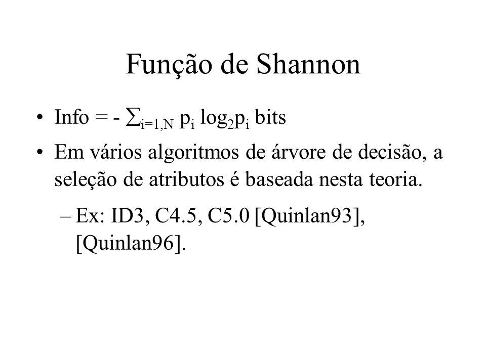 Função de Shannon Info = - i=1,N p i log 2 p i bits Em vários algoritmos de árvore de decisão, a seleção de atributos é baseada nesta teoria. –Ex: ID3