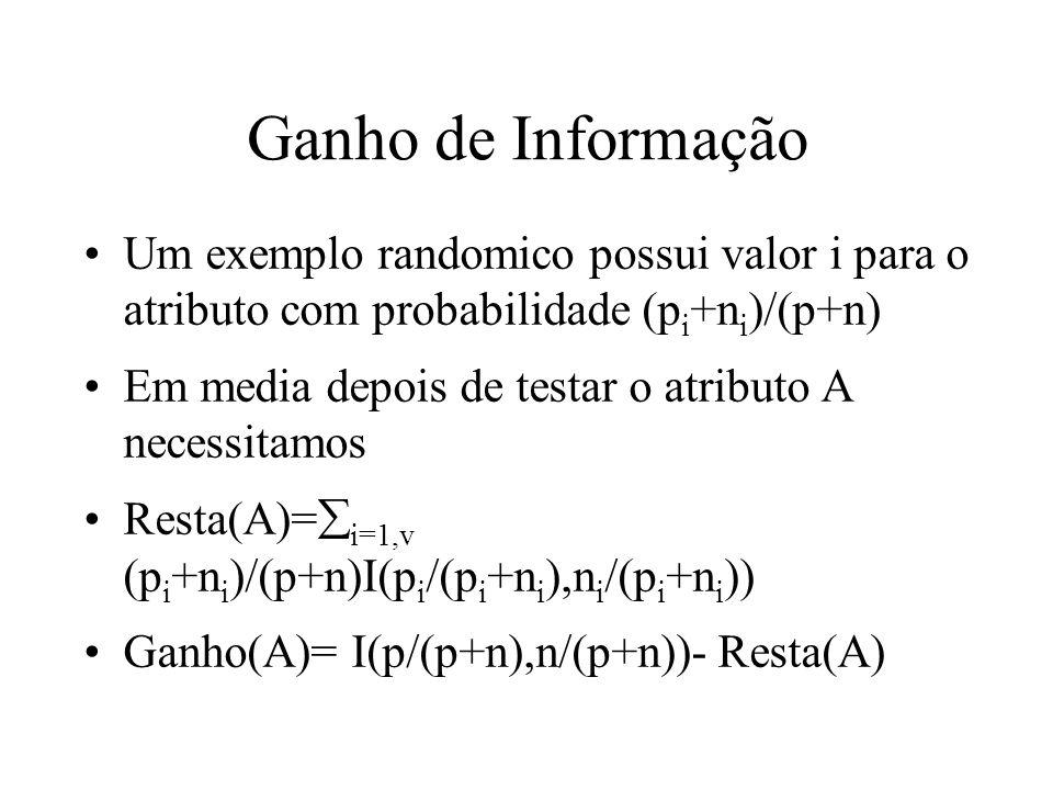 Ganho de Informação Um exemplo randomico possui valor i para o atributo com probabilidade (p i +n i )/(p+n) Em media depois de testar o atributo A nec