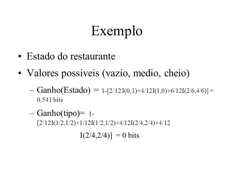 Exemplo Estado do restaurante Valores possiveis (vazio, medio, cheio) –Ganho(Estado) = 1-[2/12 I(0,1)+4/12I(1,0)+6/12I(2/6,4/6)] = 0,541 bits –Ganho(t