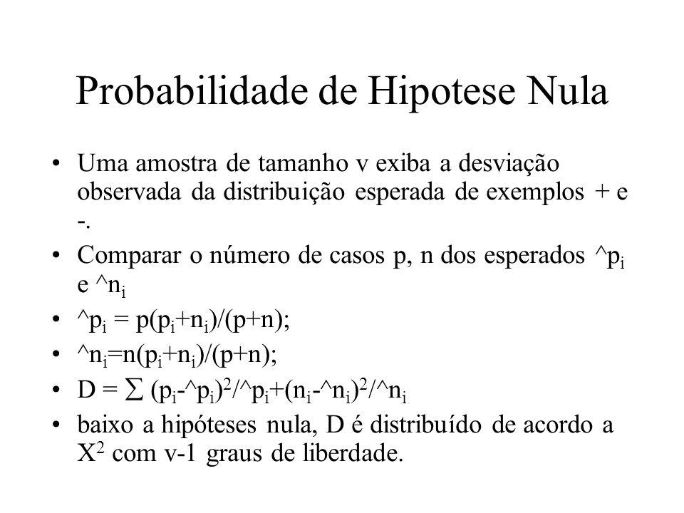 Probabilidade de Hipotese Nula Uma amostra de tamanho v exiba a desviação observada da distribuição esperada de exemplos + e -. Comparar o número de c