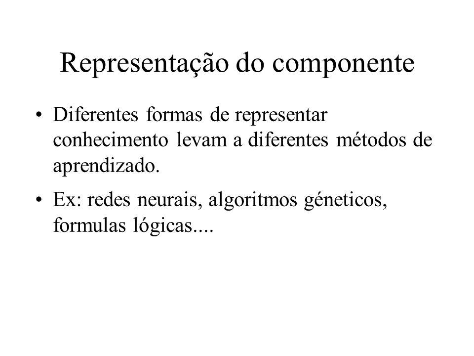 Representação do componente Diferentes formas de representar conhecimento levam a diferentes métodos de aprendizado. Ex: redes neurais, algoritmos gén