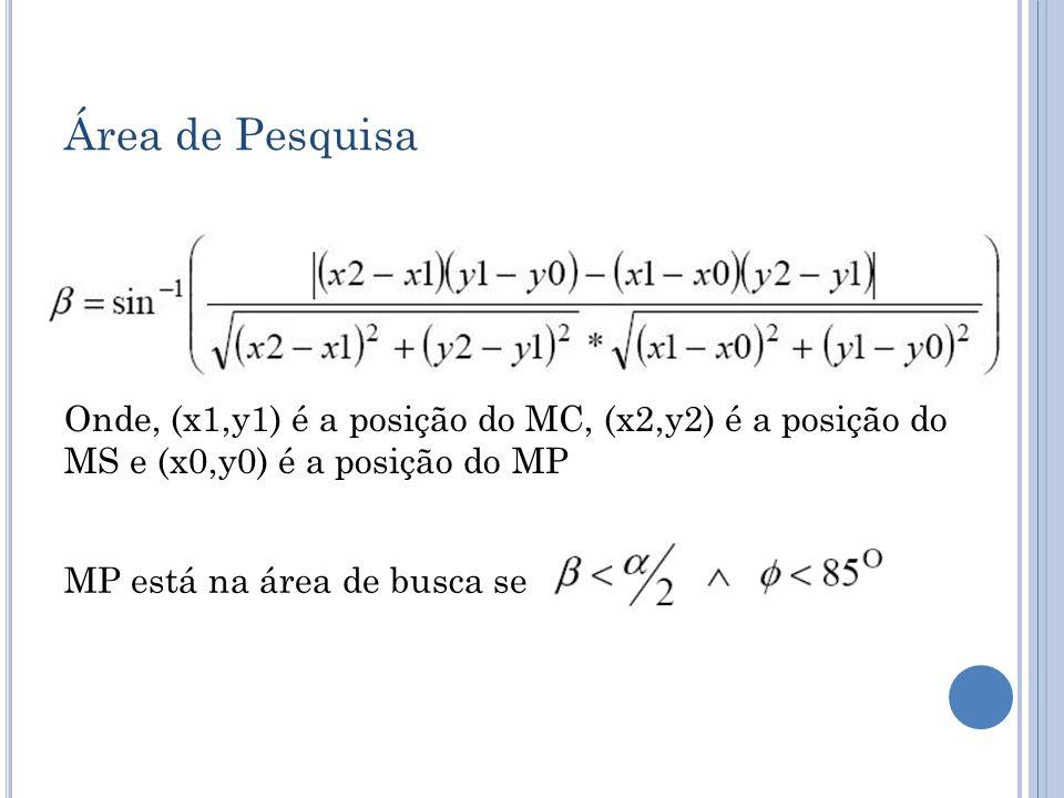 Onde, (x1,y1) é a posição do MC, (x2,y2) é a posição do MS e (x0,y0) é a posição do MP MP está na área de busca se