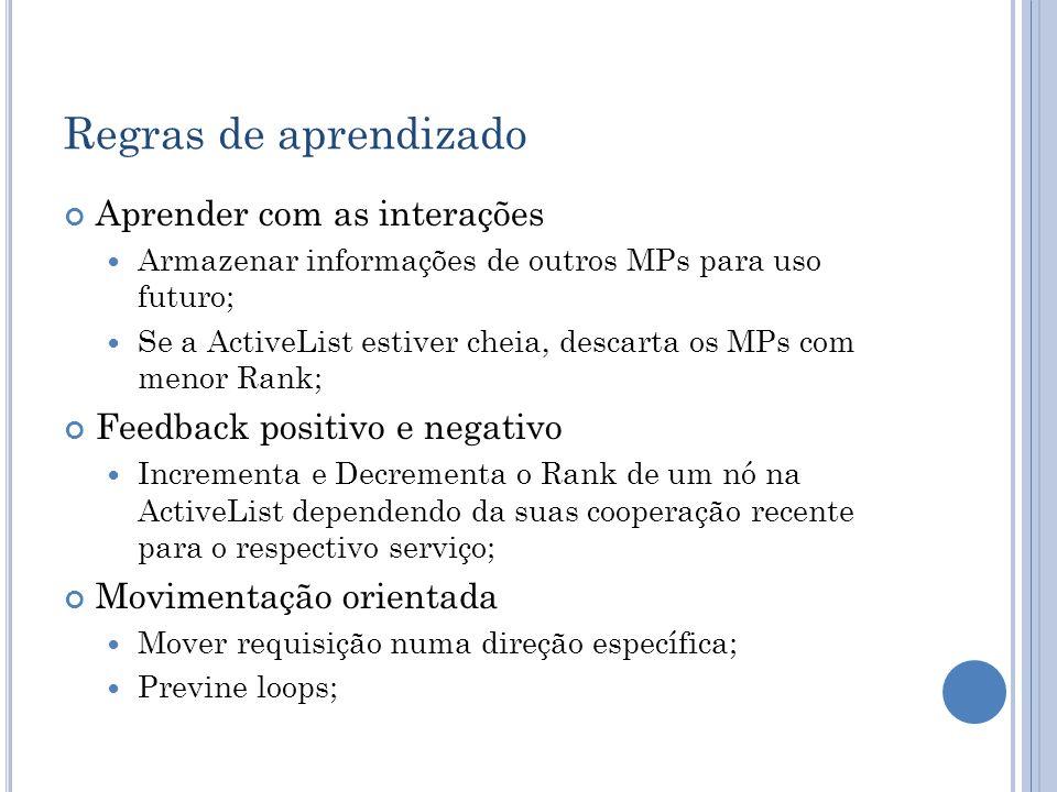 Regras de aprendizado Aprender com as interações Armazenar informações de outros MPs para uso futuro; Se a ActiveList estiver cheia, descarta os MPs c