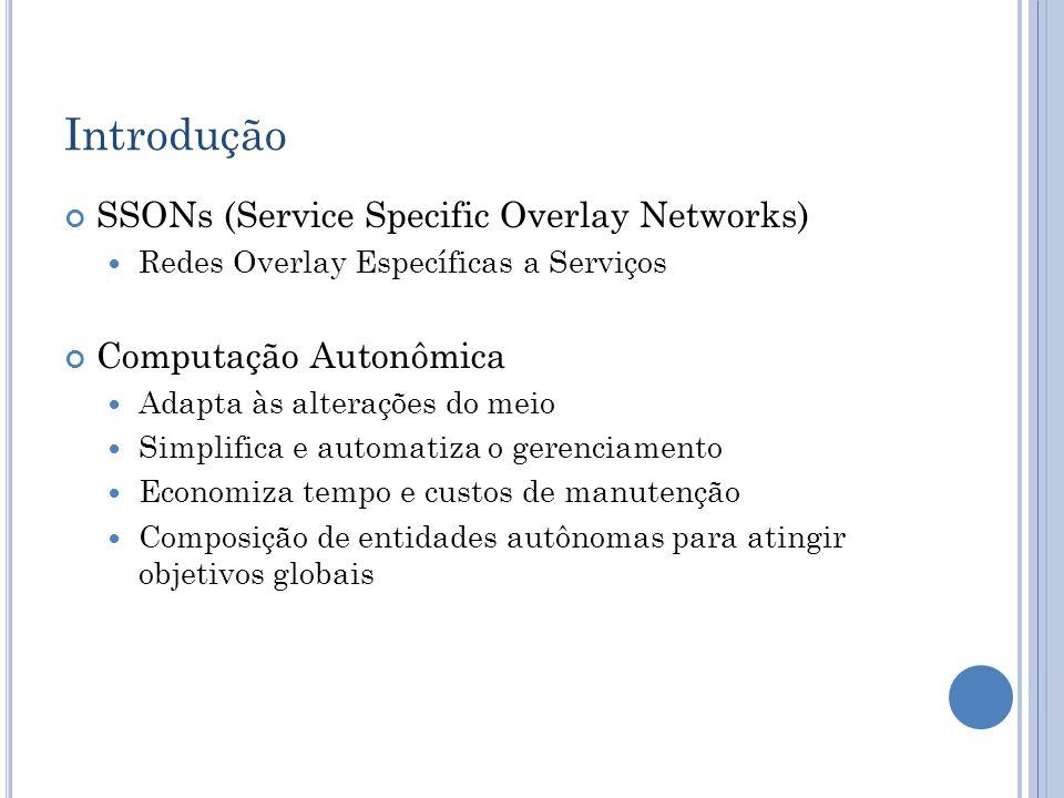 Introdução SSONs (Service Specific Overlay Networks) Redes Overlay Específicas a Serviços Computação Autonômica Adapta às alterações do meio Simplific