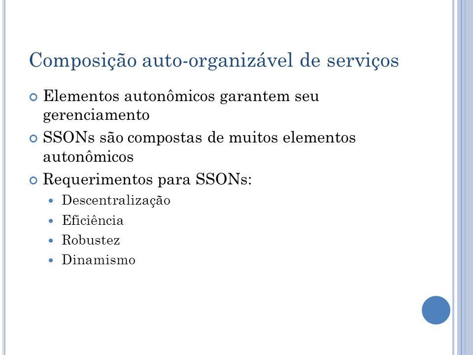 Composição auto-organizável de serviços Elementos autonômicos garantem seu gerenciamento SSONs são compostas de muitos elementos autonômicos Requerime
